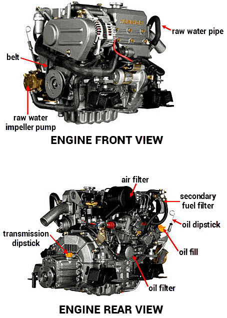 how to keep an old engine running