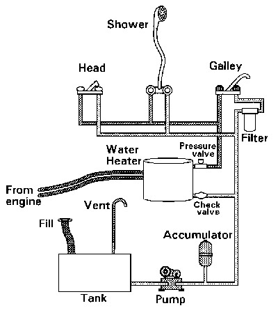 Project Thunderbolt Roberts Tesla Coil Project further How An Electric Shower Works  mon Electric Shower Faults likewise Ops mngt lesson 1 2 3 moreover Fix Dishwasher Draining Water further Parts Of Window. on house wiring diagram images