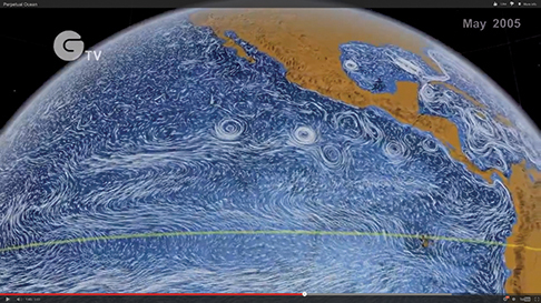 Figure 3. A snapshot of May current circulation showing numerous eddies and meandering streams around the globe. These are model data, after assimilation of actual measurements. This is a screen capture from the excellent NASA video called Perpetual Ocean, easily found on YouTube. It shows all oceans and seasons