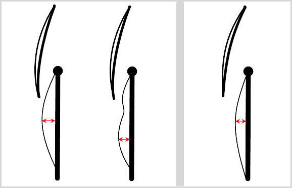Watch for backwinding on the forward half of your mainsail (left panel). You will lose power, draft will shift aft and weather helm and heeling can increase. Flatten the mainsail in breezy conditions (right panel). Use the halyard or Cunningham, along with the outhaul and other trim controls to maintain balance and performance. See more below.