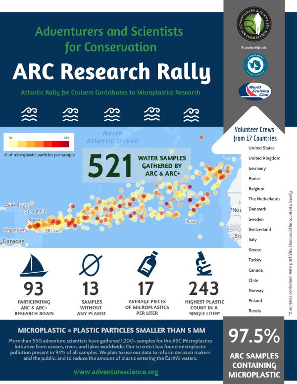 ASC_ARC-Infographic1-600x776