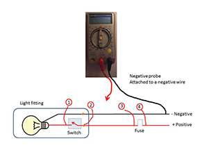 Diagram of how to find a fault using a meter