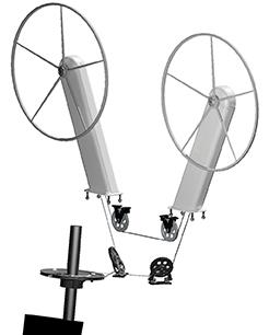 Twin Wheel Performance Pedestal System