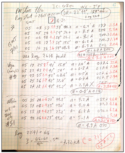 Page from original logbook showing analysis done underway of a set of star sights, called Problem 26 in this book. Viewed in color, the red additions are the automatic advancement computations.