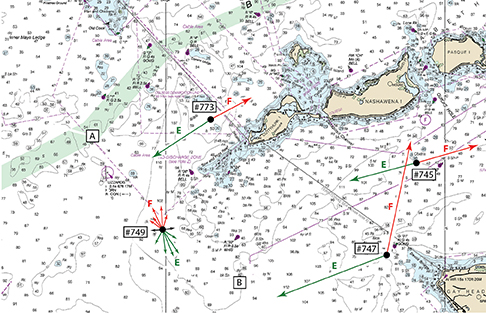Section of chart 13218 showing four current stations, three are reversing, one is rotating (#749, Cuttyhunk Is, 3.25 mi SW). The average speeds at the stations are shown to scale, with the average ebb at #747 being 2.0 kts. The current predictions are for the precise location of the station dots, not along the arrows. Away from the precise station locations we must infer the currents from neighboring predictions. We might expect the converging max ebb currents near point B to be near southerly, with some element of rotation. The current NW of #773 is similar to that at #773, but we can expect the peak flood current near point A to be curving to NE with some element of rotation.  An echart program with a range and bearing tool is an easy way to make a rotary diagram as shown above. The vectors correspond to the ones shown in Table 5.